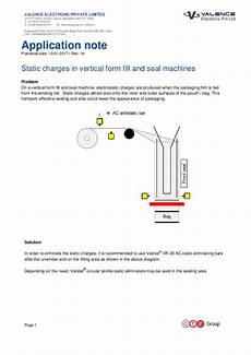 static charges in vertical form fill and seal machines