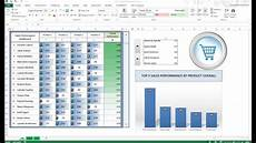 how to create excel kpi dashboard free dashboard template youtube
