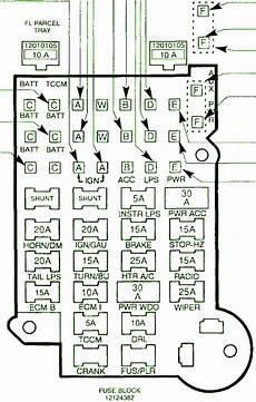 93 chevy s10 fuse box diagram chevy circuit wiring diagrams