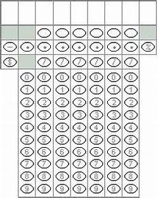 teachers can create their own bubble test forms with this