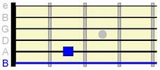 Guitar Drop Tuning Everything You Need To