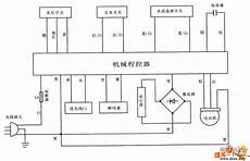 circuit diagram of automatic washing machine somurich com