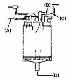 airbag deployment 1994 isuzu space transmission control replace evap canister on a 2001 isuzu rodeo sport 2001 isuzu rodeo fuel pump replacement