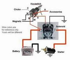 1956 chevy car ignition switch wiring diagram 1956 chevy ignition switch diagram 56 bel air ignition switch wiring chevy 55 chevy
