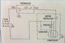 electrical and wiring diagram of hisense bar rr60d4agn 60l download scientific diagram