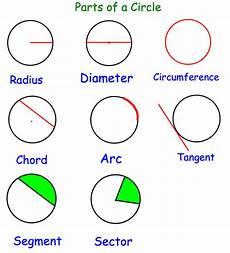 parts of the circle corbettmaths