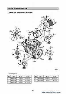 hyundai veracruz pdf workshop and repair manuals carmanualshub com hyundai r55 9 crawler excavator service manual download