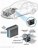 MegaPower  Bosch Car Service Jammu AC Evaporator