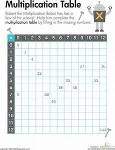 multiplication table 1 12 worksheet education com
