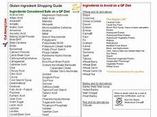 Glutenfreie Lebensmittel Liste - pocket gluten ingredient shopping guide gluten free food