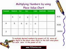 10 digits addition with decimals multiplying and dividing decimals by 10 100 1000