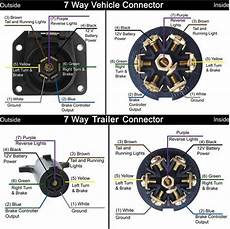 color clarification regarding wiring issues of a 7 pin trailer blade connector etrailer com
