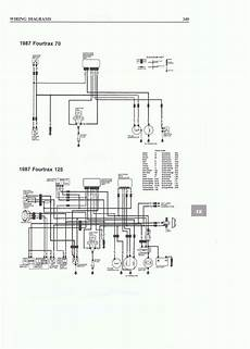 150cc Gy6 Engine Wiring Harness Diagram Detailed Auto