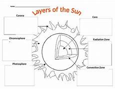 layers of the sun worksheet layers of the sun by stilwell teachers pay teachers
