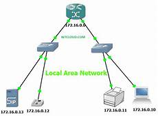 what is local area network features and characteristics functions of lan networking