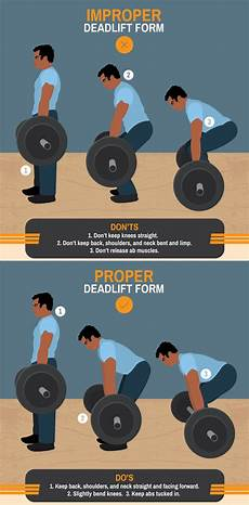 avoid injury learn the correct way to deadlift squat and plank care2 healthy living