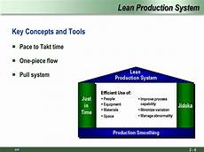 ppt lean production system powerpoint presentation free download id 5497702