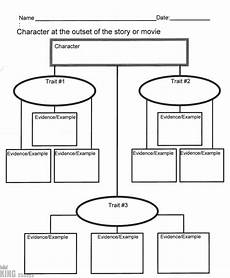 how to write a character analysis essay 6 great exles