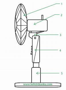 Circuit Diagram Kipas Angin 1 Wiring Diagram Source