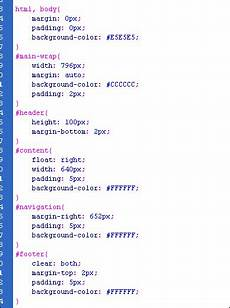 html div background basics of div tags html tutorials