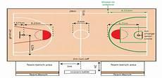 Sarana Dan Prasarana Basket Basketball Facilities