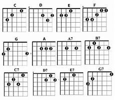 easy country guitar songs the 12 essential chords you need to play country guitar