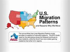 u s migration patterns and why we move