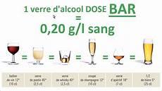 Cours Code De La Route 5 Le Conducteur Alcool Code