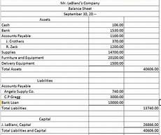 the vertical balance sheet mr leblanc s classes