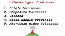 types of volcanoes characteristics and classification youtube