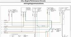 94 jeep grand wiring diagram 1994 jeep se 4 0l engine performance circuits wiring diagrams schematic wiring