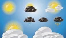 Cuaca Adalah Pengertian Jenis Unsur Dan Pengaruhnya