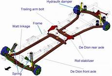 Front And Rear De Dion Axles Vetr