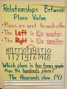place value relationships 4th grade worksheets 5526 base ten relationship anchor chart math anchor charts teaching math 5th grade math