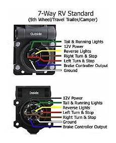 do trailer lights wire by color etrailer com