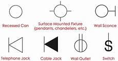 light fixture symbol search kitchen bath design lighting symbols