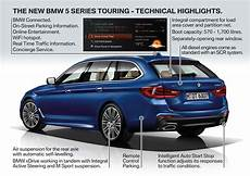 2017 Bmw 5 Series Touring G31 Revealed Ahead Of Geneva