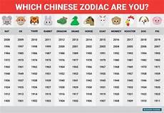 chinesische sternzeichen tabelle happy new year this is what the zodiac