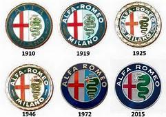 Alfa Romeo Logo Evolution  Pinterest