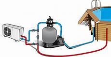 Montage Pompe A Chaleur Pompe 224 Chaleur Heatermax 20 Pour Piscine Sur