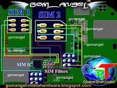 Telenet Multimedia Nokia C2 00 Insert Sim Solution