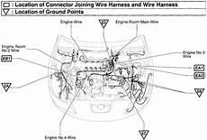 Engine Wiring Diagram Harness Wiring Diagram