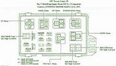 2004 Toyotum Camry Fuse Diagram by Fuse Box Toyota 1997 Camry Ce Diagram Circuit Schematic