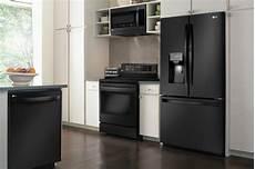 Matte Appliances
