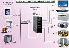 ir 210 universal ir infrared ir 210 universal ir infrared learning remote module and infrared to modbus rtu