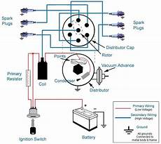 Ignition Systems A Course Carparts