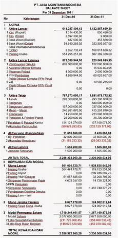 judul skripsi akuntansi analisis laporan keuangan contoh 36
