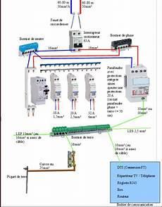 prise électrique en anglais cable entre 2 tableau electrique monde de l 233 lectronique