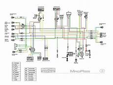 125cc wiring diagrams lifan 125 wiring diagram wire center within lifan 125 wiring diagram honda motorcycles
