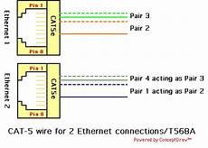 cat5 wiring diagram australia